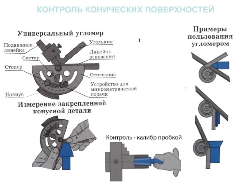 Методы и приборы для контроля параметров резьбы