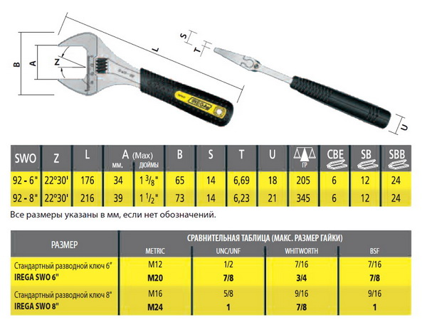 Как выбрать правильные гаечные ключи: их виды, классификация, важные характеристики, лайфхаки по подбору, применению и хранению инструмента