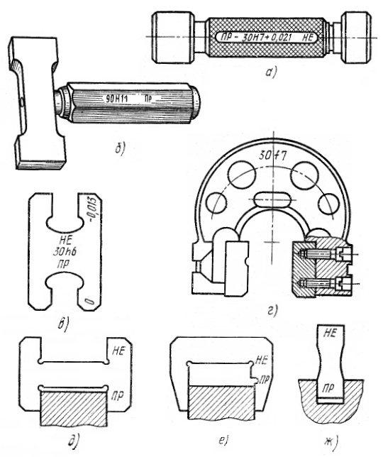 Калибр-пробка. гладкая и резьбовая | проинструмент