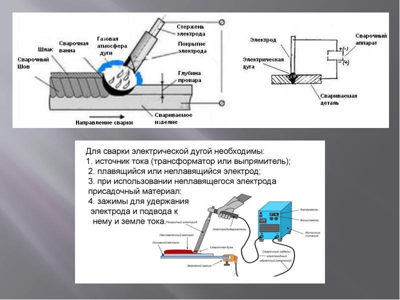 Газовая сварка и резка металлов. технология газовой сварки. оборудование для газовой сварки :: syl.ru