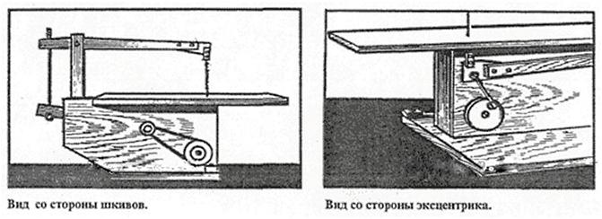 Станок из электролобзика для выпиливания своими руками: фото и видео