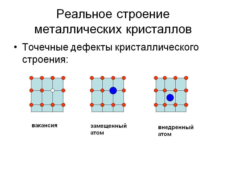 3 атомно-кристаллическое строение металлов - студизба