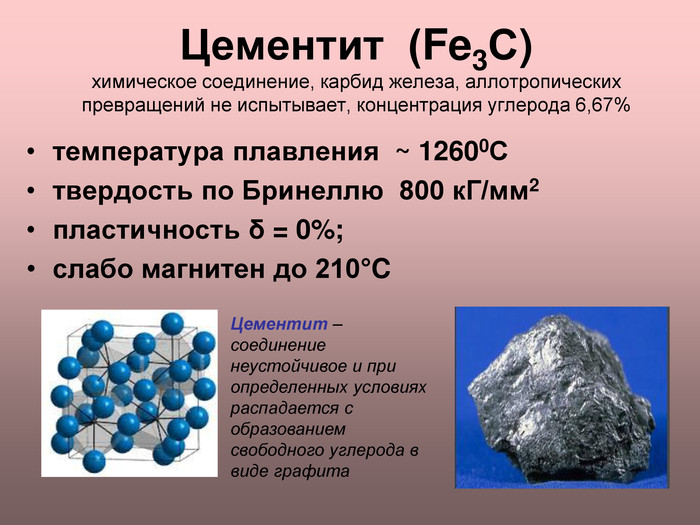 Цементит - cementite