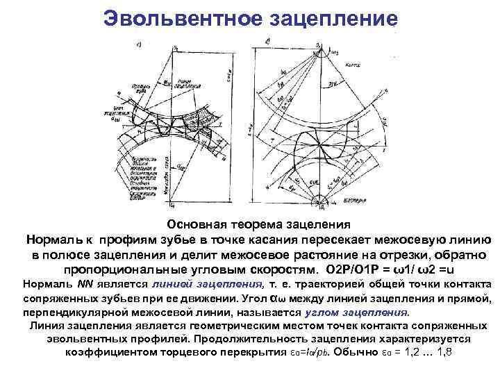 Расчет геометрии зубчатой передачи в excel | блог александра воробьева