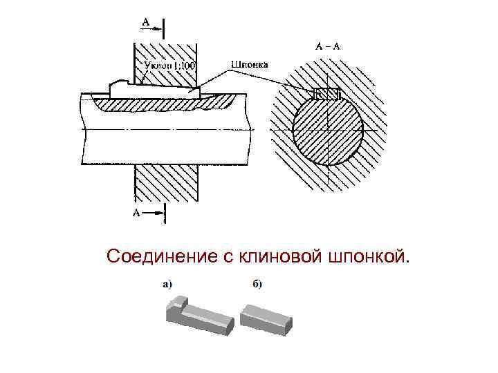 Сборка шпоночно-шлицевых соединений
