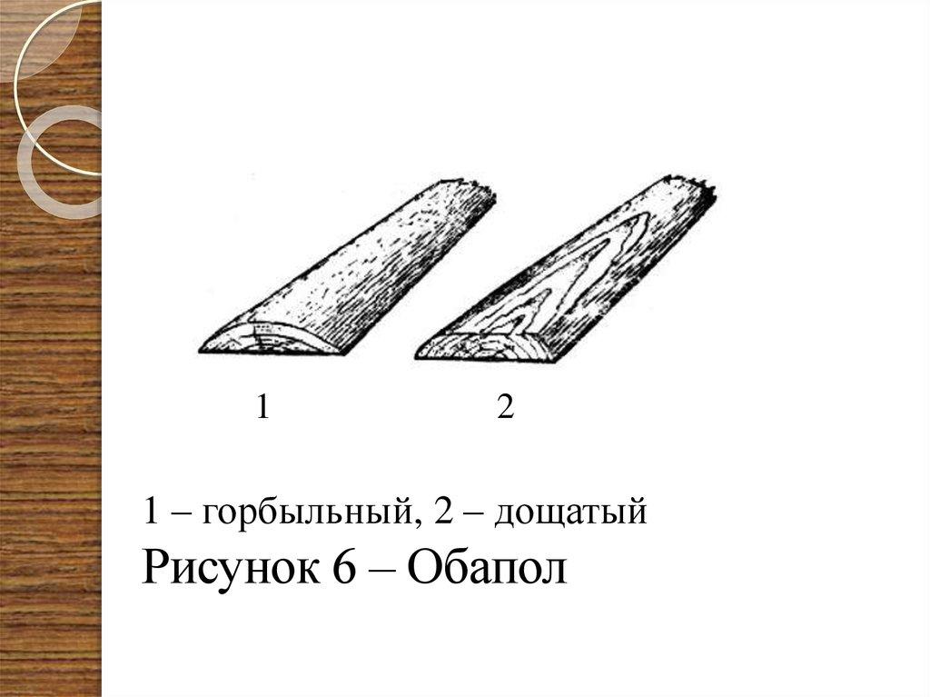 Нитинол: никелид титана: сплавы с памятью формы — свойства, производство, применение