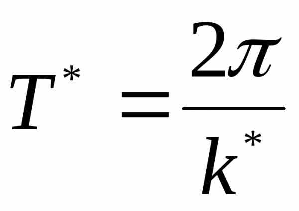 Жесткость пружины - формула и примеры расчетов