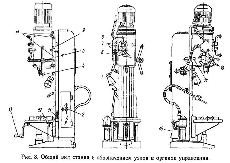 Технические характеристики вертикально-сверлильного станка 2н135