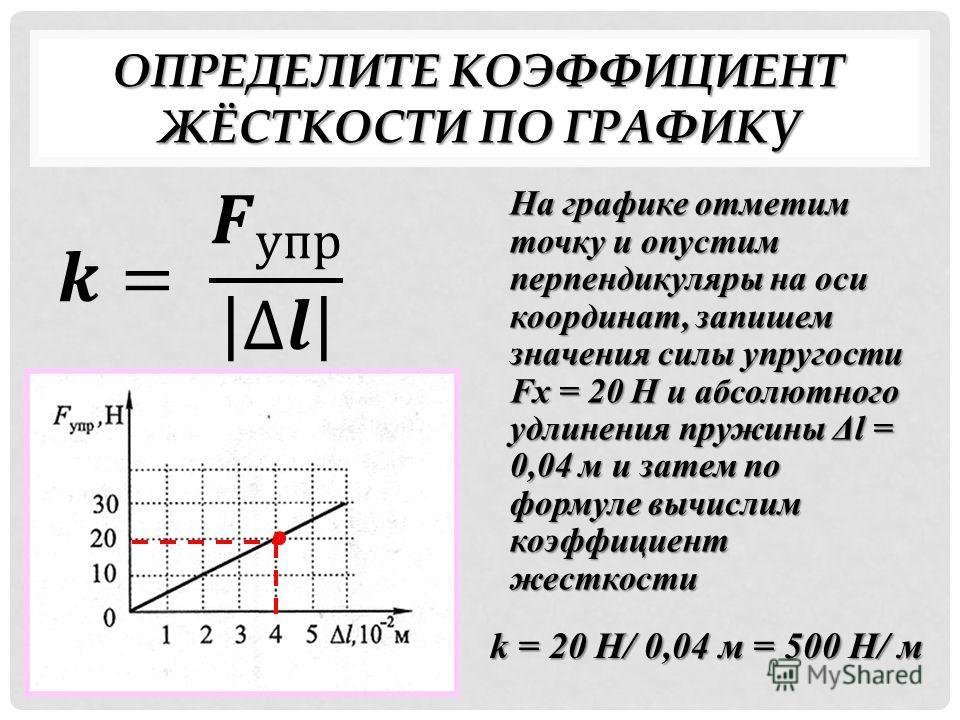 Жесткость пружины ️ формула определения величины, обозначение и единица измерения, от чего зависит, физический смысл коэффициента жесткости, примеры расчетов