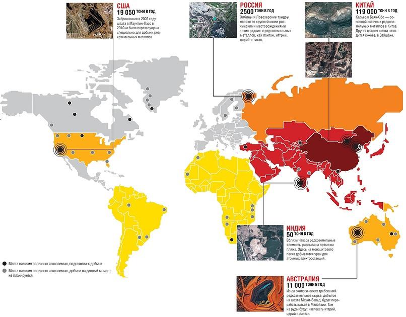 Руды редких металлов и элементов: виды и характеристики, способы добычи, применение