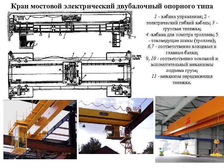 Механизмы мостового крана: из чего состоит, какие комплектующие бывают