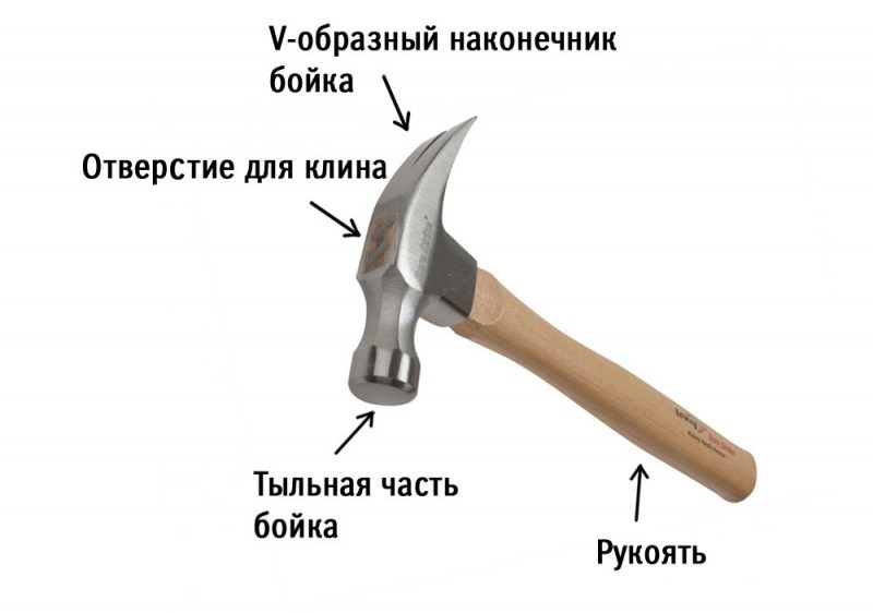 Гост 11042-90. молотки стальные строительные. технические условия