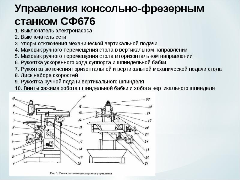 Горизонтально-фрезерный станок — назначение и разновидности