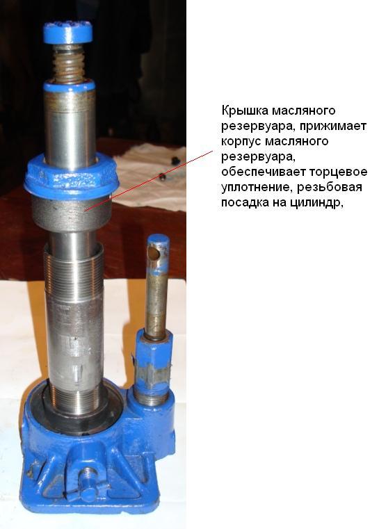 Винтовой домкрат: механический, другие виды, в каких случаях применяется подъемник