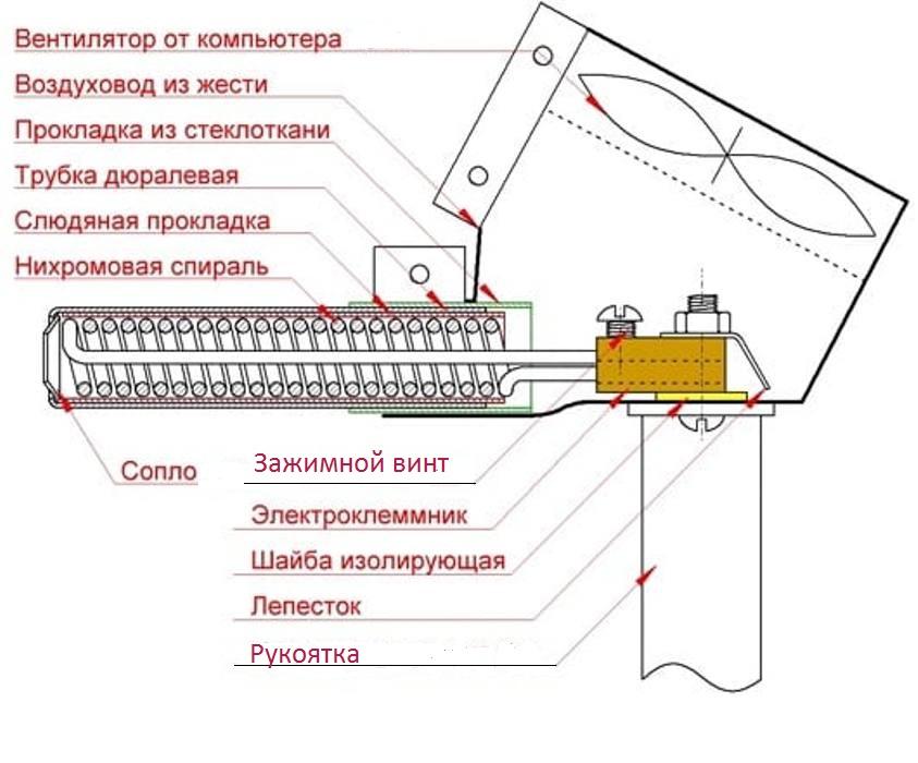 Основные методы изготовления паяльного фена в домашних условиях