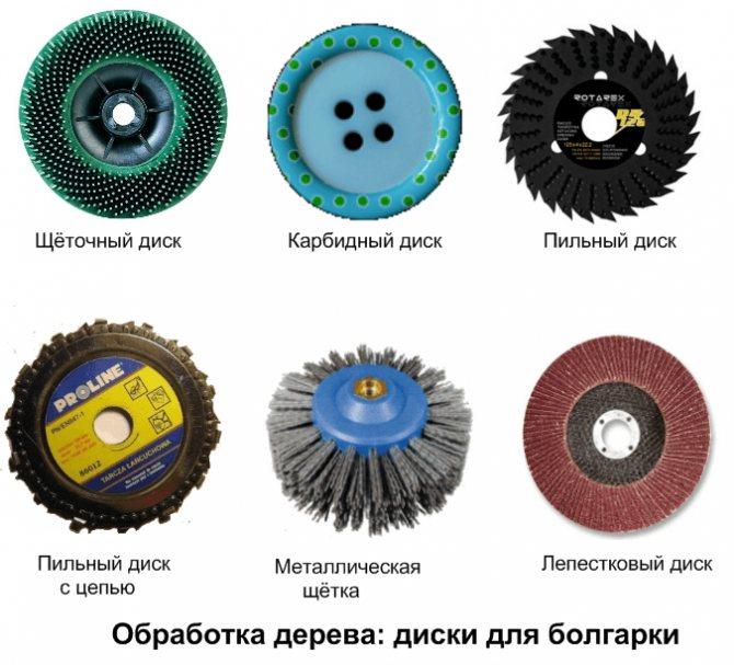 Выбираем болгарку с умом: 8 главных параметров для успешной покупки, особенности и виды шлифмашин, топ популярных моделей с характеристиками