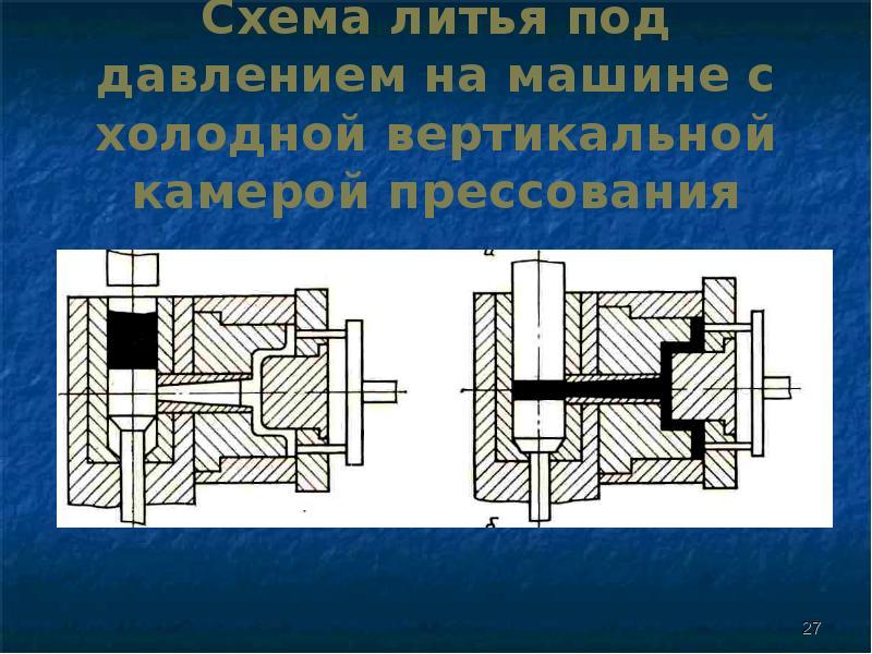 Центробежное литье. суть способа. основные операции и область использования