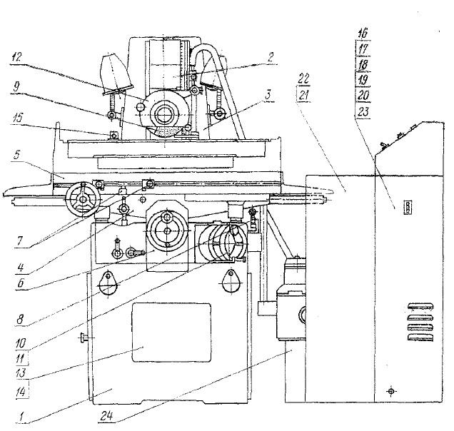 Плоскошлифовальный станок 3г71 технические характеристики