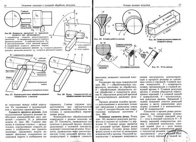 Металлорежущие станки и металлообработка. учебное видео