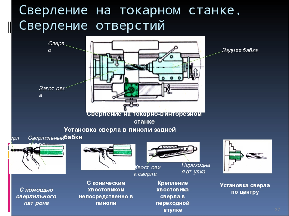 Особенности металлорежущих станков