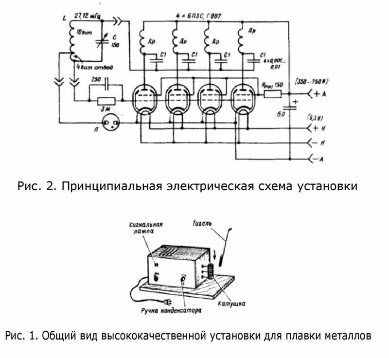 Плавка металла в индукционной электрической печи созданной в домашних условиях