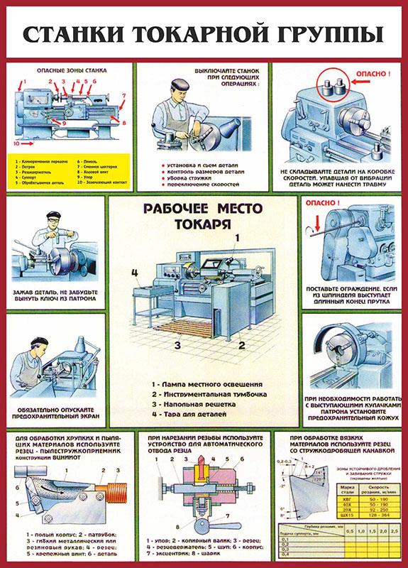 Инструкция по охране труда при работе на токарных станках