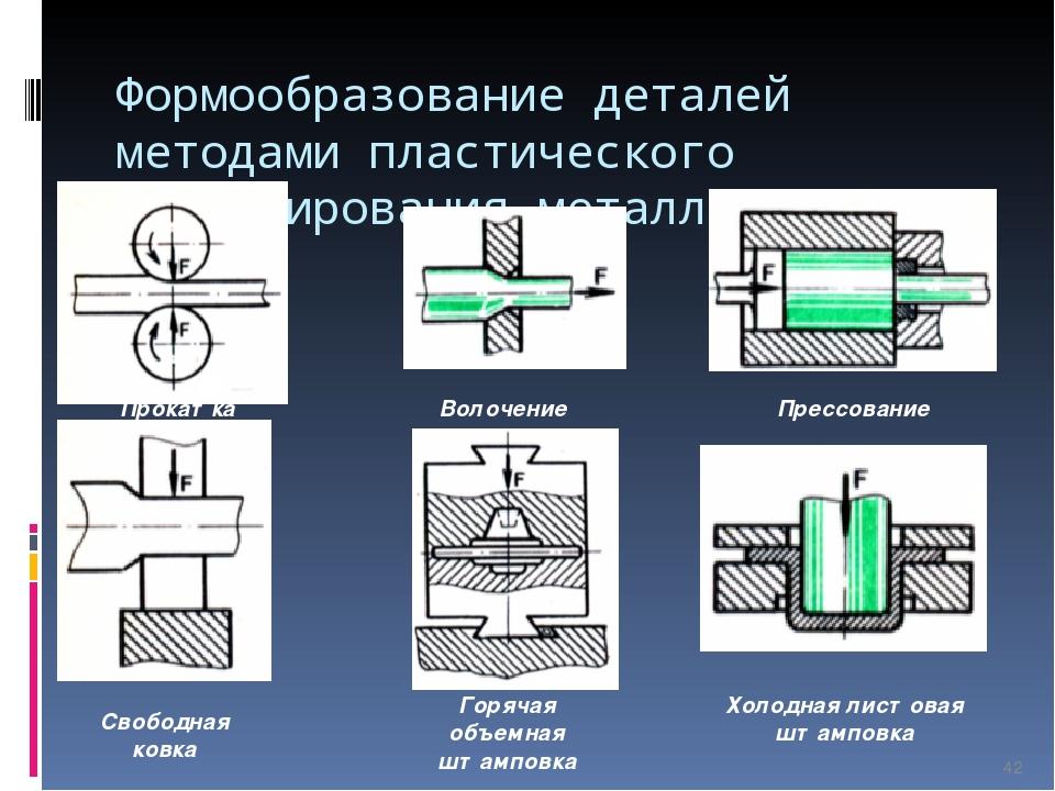 Преимущества метода дорнования отверстий металлических деталей