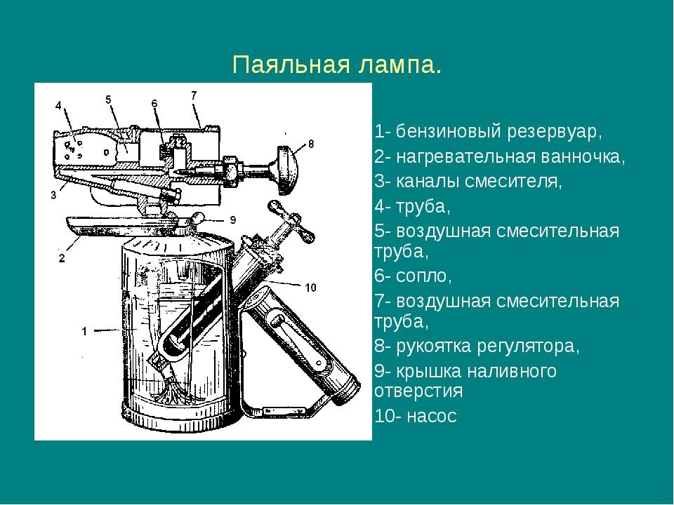 Как сделать паяльную лампу своими руками?