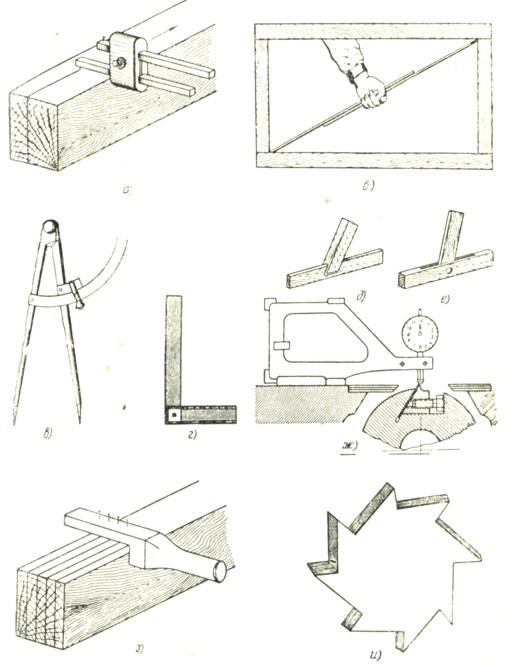 Проект по технологии «малка-угломер»