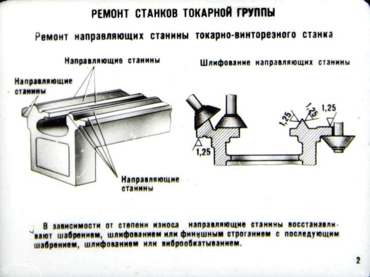 Что представляет собой техническое обслуживание токарных станков