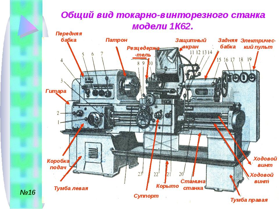 Токарно-винторезный станок 1в62г характеристики, паспорт, таблицы