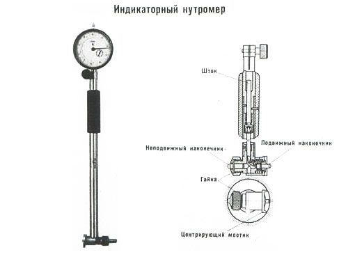 Как установить индикаторный нутромер на базовый размер
