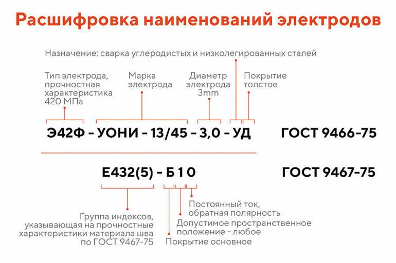 Электроды э42: характеристика, где применяются, достоинства и недостатки