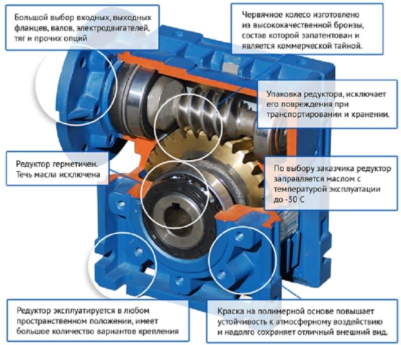 Вопрос №1. назначение, характеристика, устройство и работа коробок передач и бортовых редукторов.