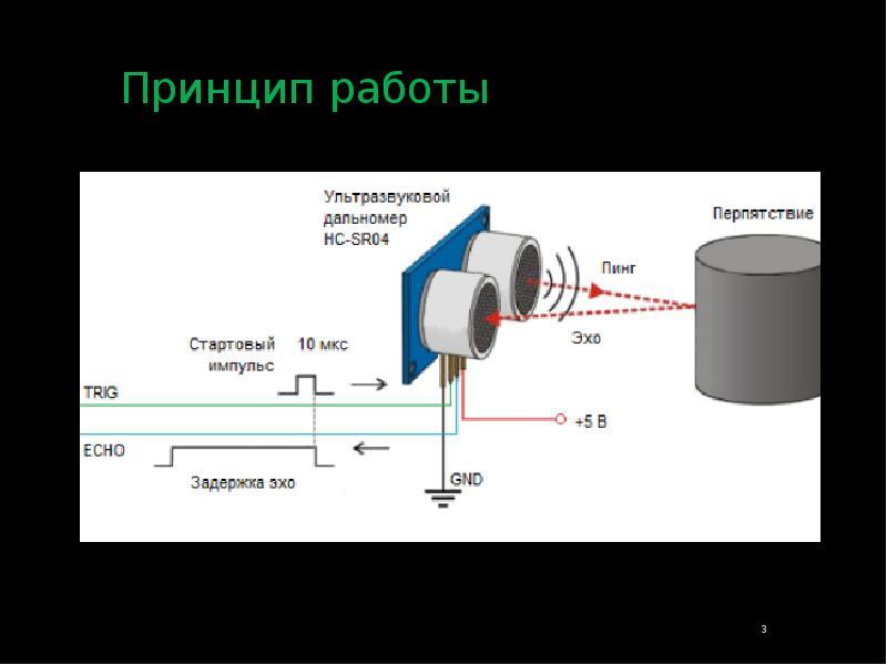 Как выбрать дальномер. критерии правильного выбора лазерной рулетки