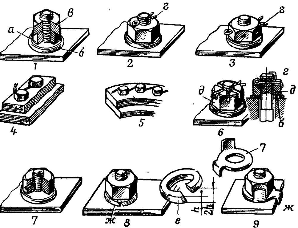 § 2. стопорение резьбовых соединений