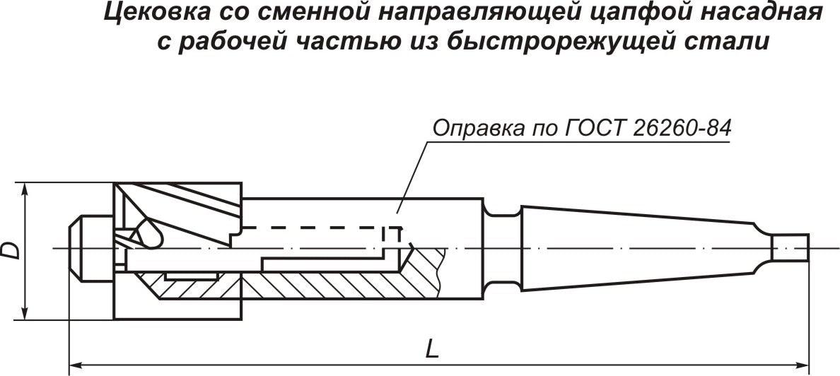 Что такое цековка по металлу. виды и назначение инструмента