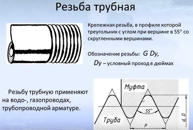 Разъемные соединения. резьба