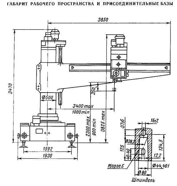 Радиально-сверлильный станок 2м55: технические характеристики   мк-союз.рф