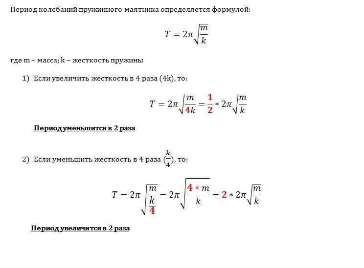 Формулы математического маятника