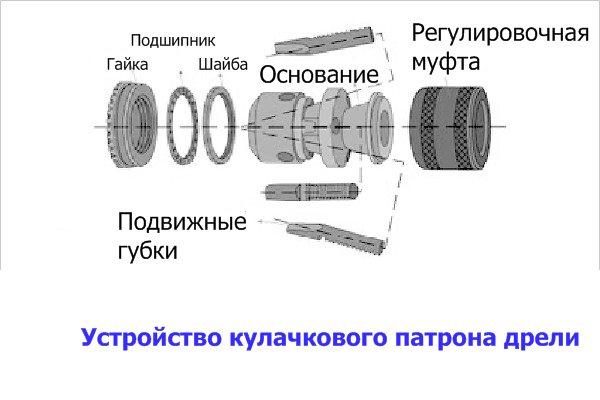 Как разобрать патрон дрели советский - moy-instrument.ru - обзор инструмента и техники