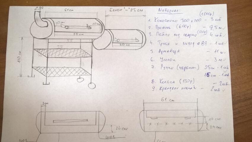 Газовый гриль своими руками: разновидности газовых мангалов и методы их сборки