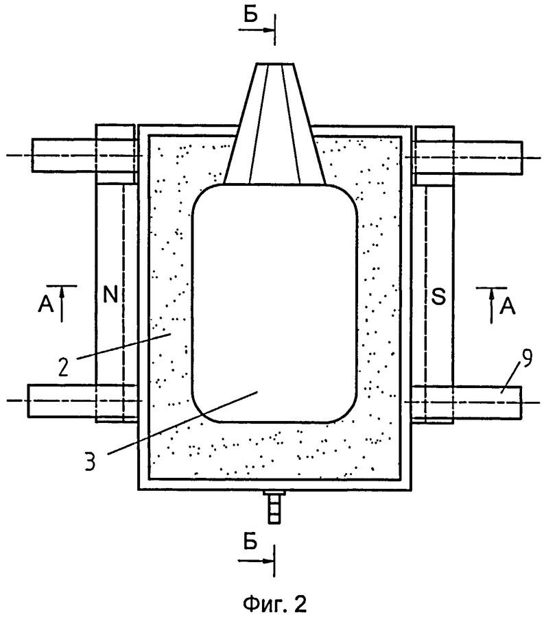 Плавильная индукционная печь для металла, схема, свойства видов