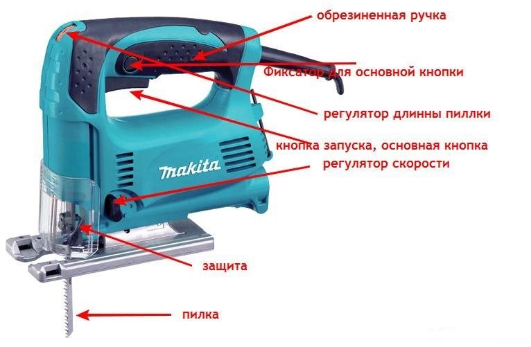 Как выбрать электрический лобзик: разновидности оборудования и область использования