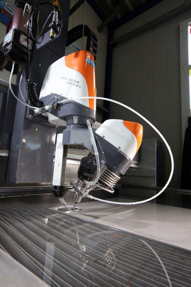 Станки гидроабразивной резки – точная обработка любых материалов + видео