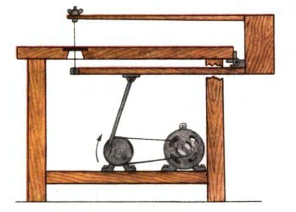 Как сделать самодельный настольный лобзиковый станок