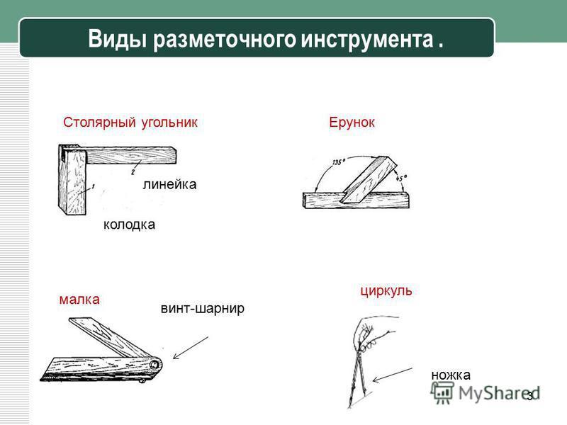 Виды и характеристики развертки по металлу
