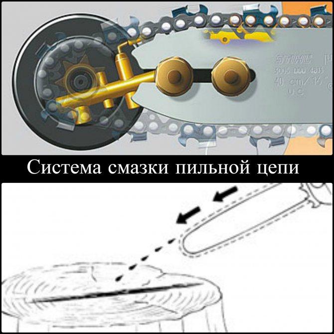 Масло для бензопилы. какое использовать для двигателя и смазки цепи? обзор лучших
