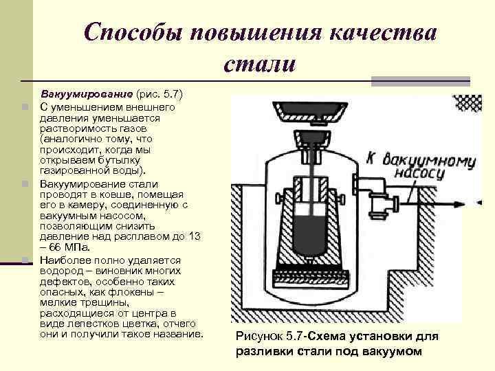 Особенности цементации стали в промышленных и домашних условиях