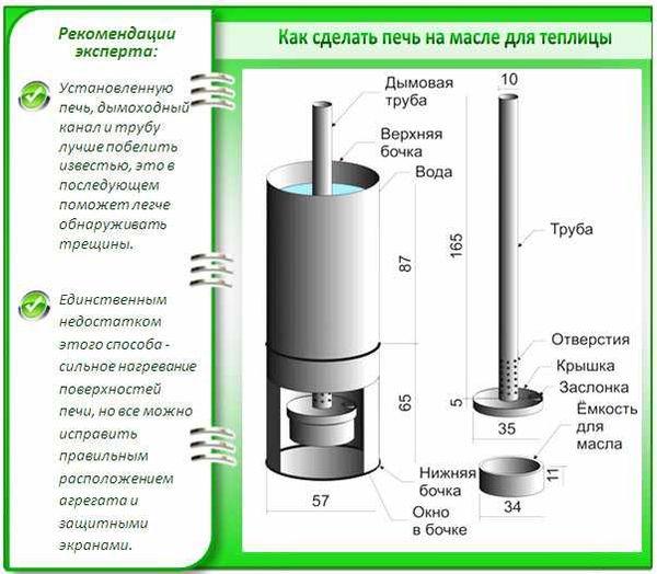 Как сделать печь из газового баллона своими руками – теория и практика